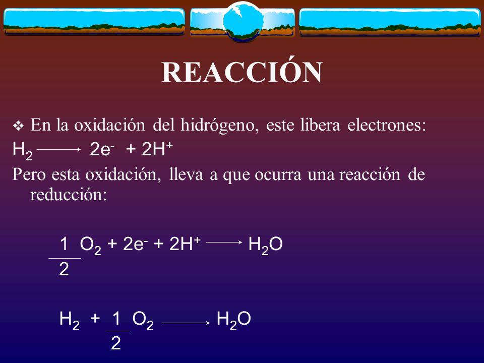 REACCIÓN En la oxidación del hidrógeno, este libera electrones: