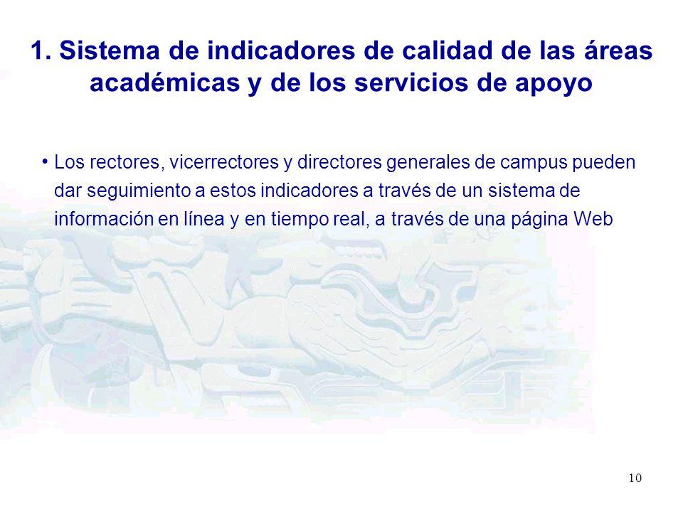 1. Sistema de indicadores de calidad de las áreas académicas y de los servicios de apoyo
