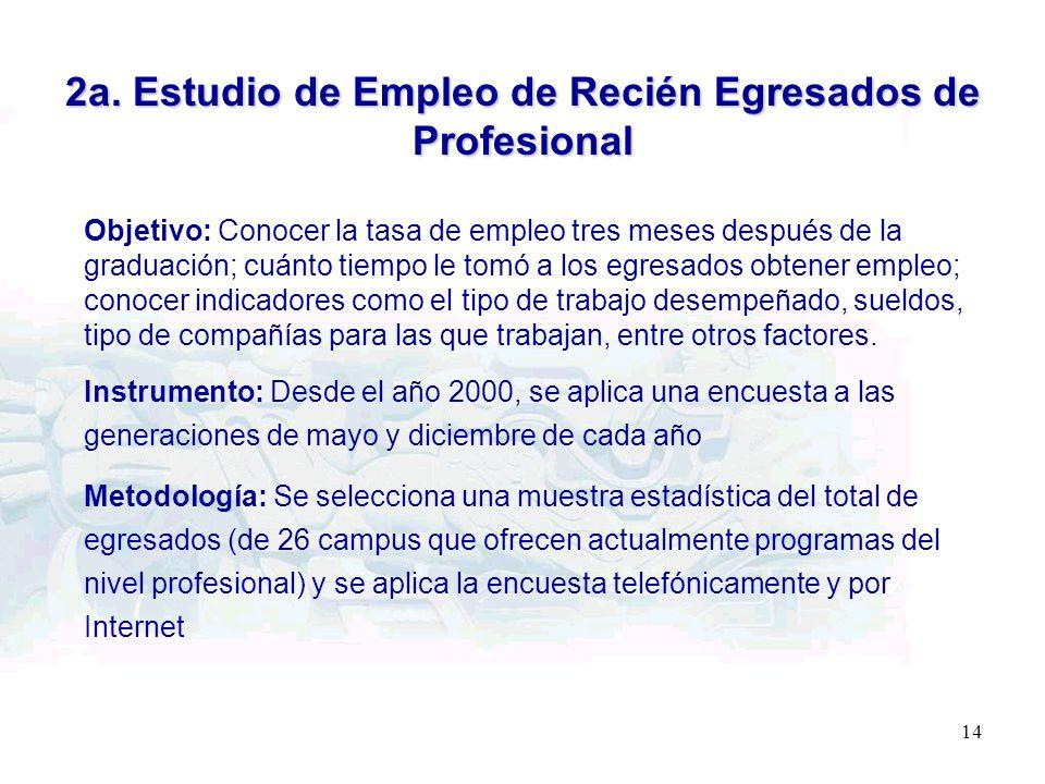 2a. Estudio de Empleo de Recién Egresados de Profesional