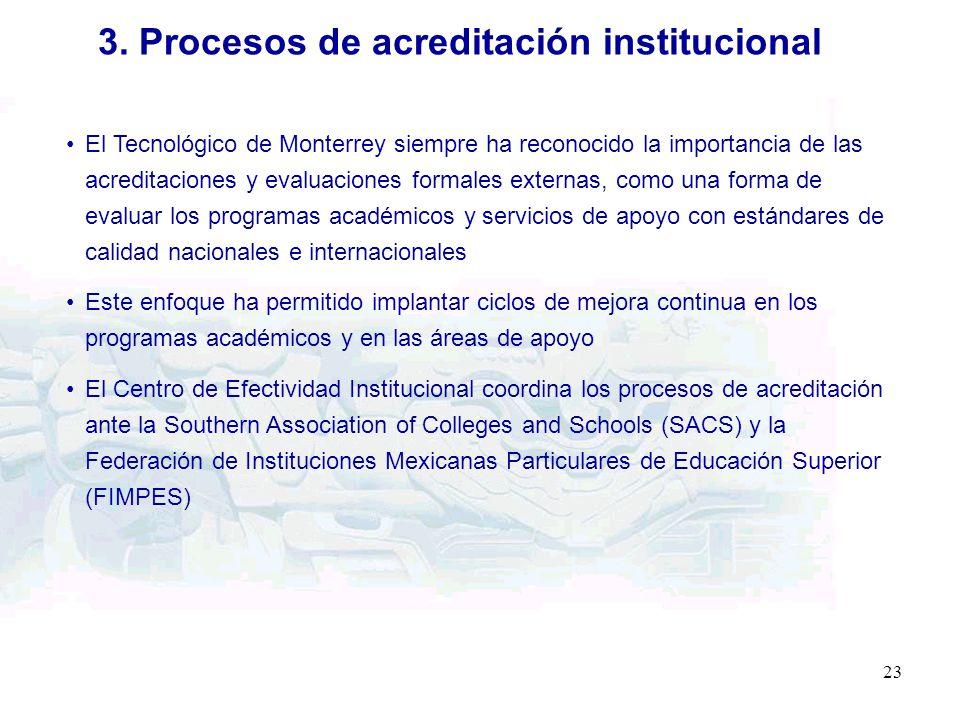 3. Procesos de acreditación institucional