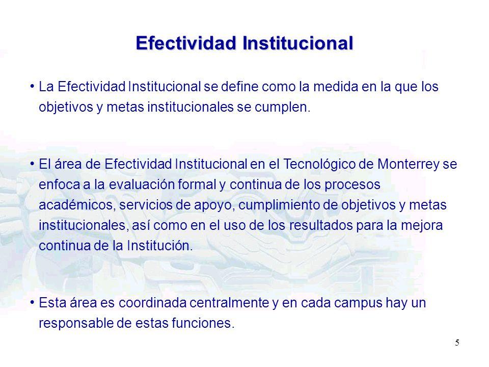 Efectividad Institucional