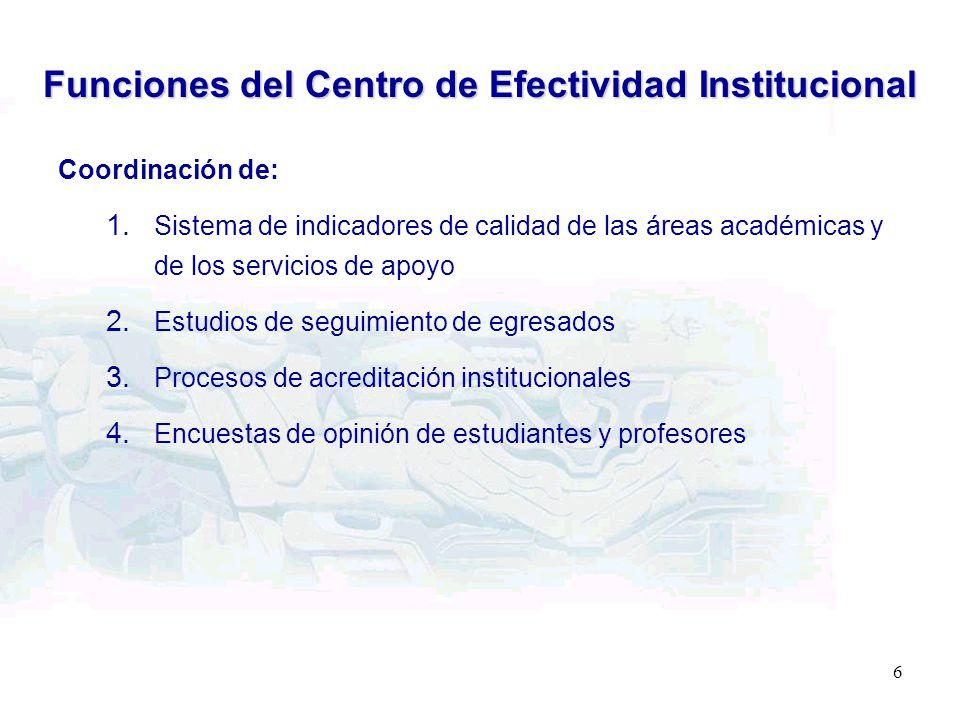 Funciones del Centro de Efectividad Institucional