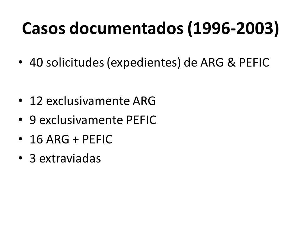 Casos documentados (1996-2003)