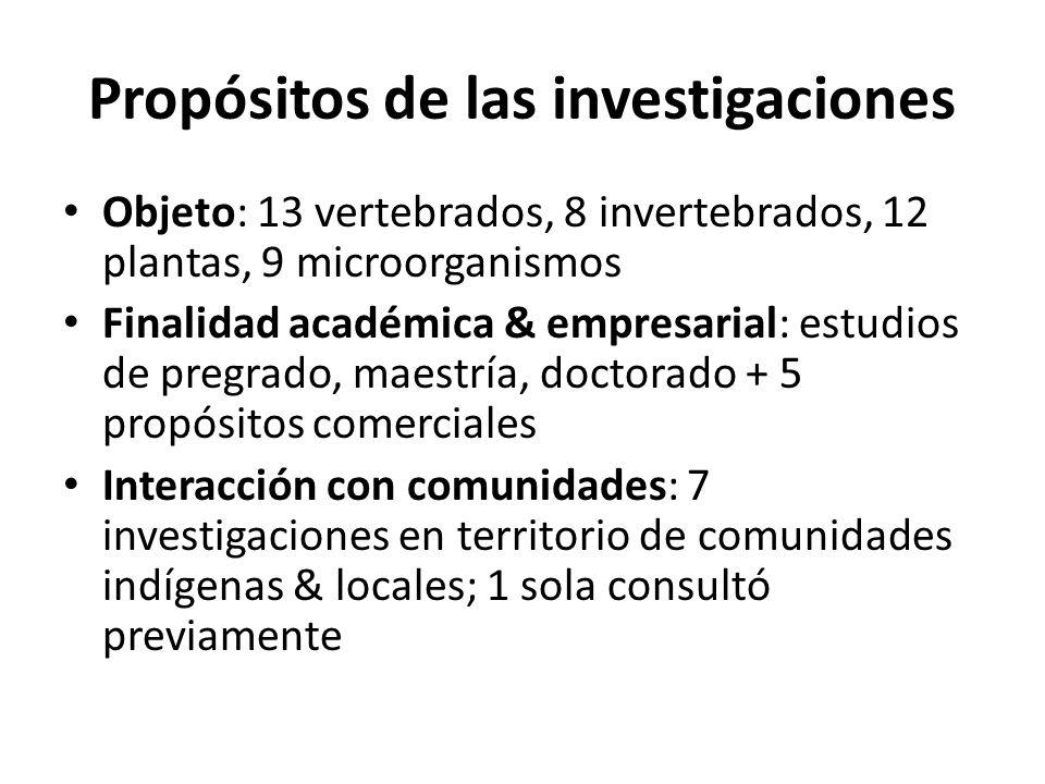Propósitos de las investigaciones