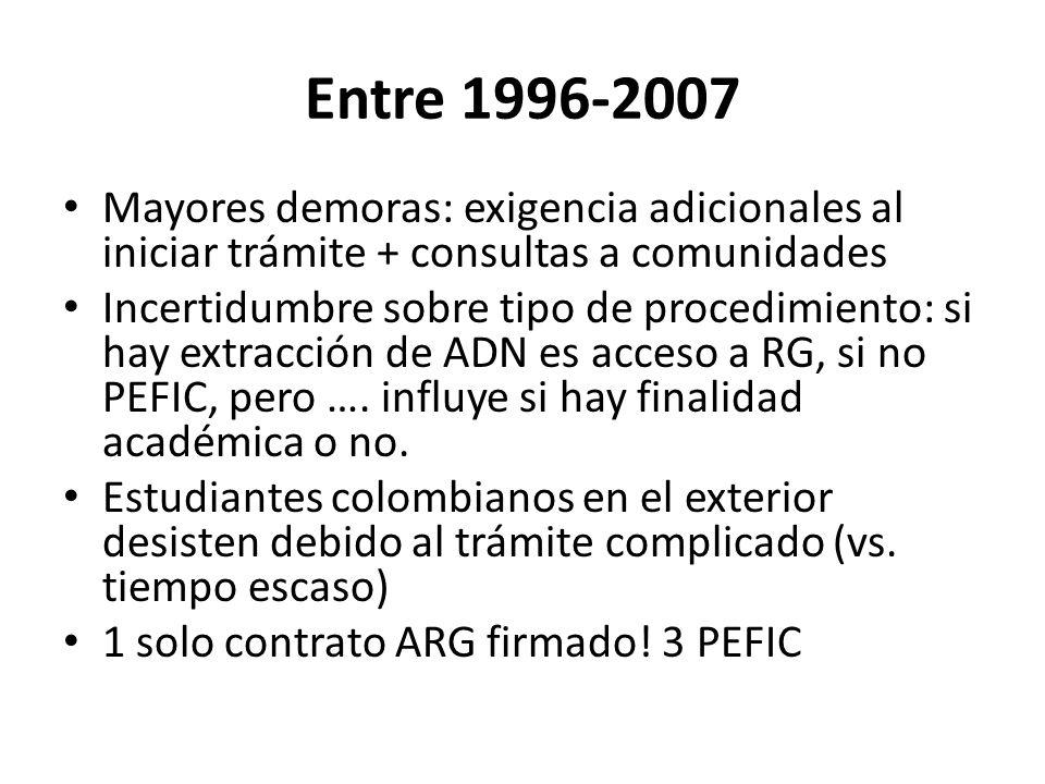 Entre 1996-2007 Mayores demoras: exigencia adicionales al iniciar trámite + consultas a comunidades.