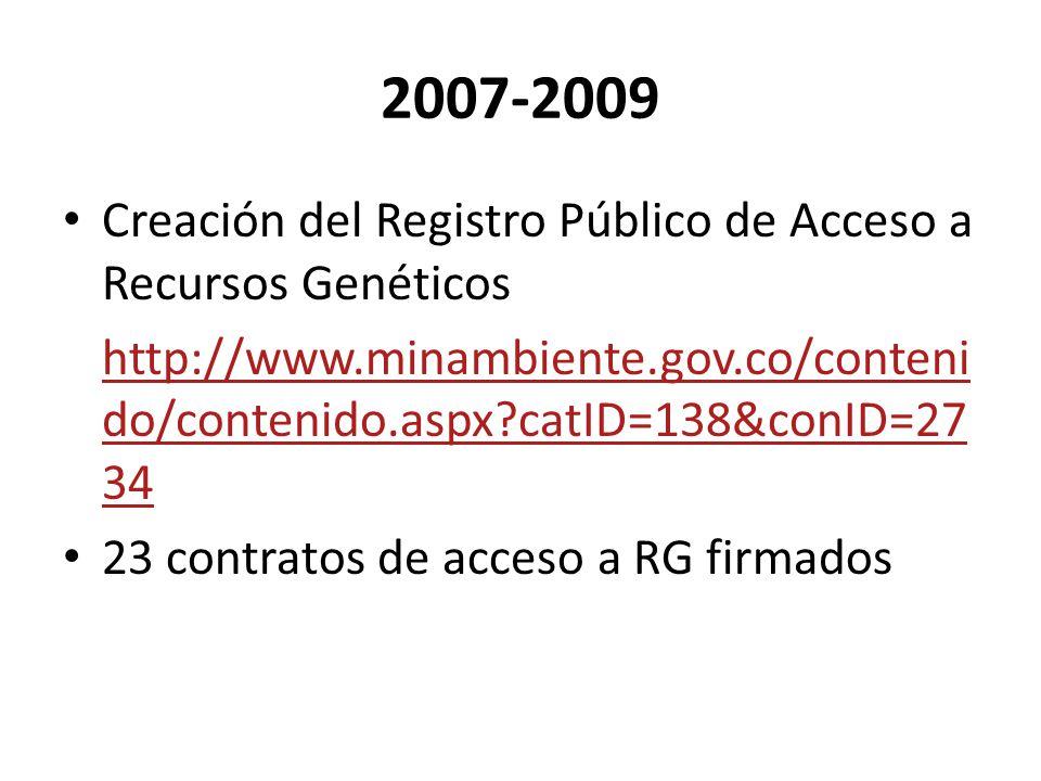 2007-2009 Creación del Registro Público de Acceso a Recursos Genéticos
