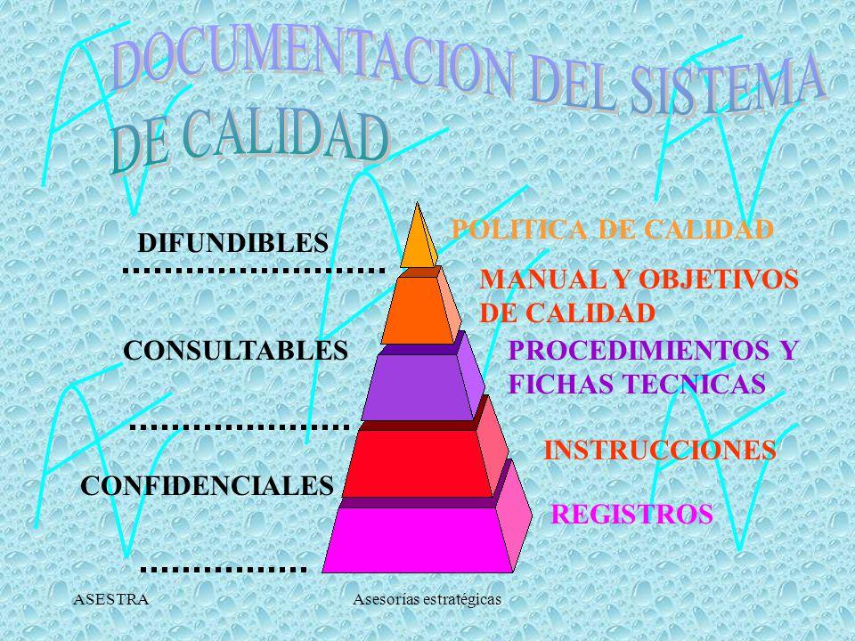 DOCUMENTACION DEL SISTEMA DE CALIDAD