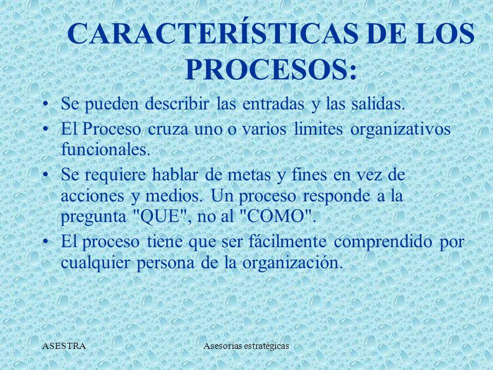 CARACTERÍSTICAS DE LOS PROCESOS: