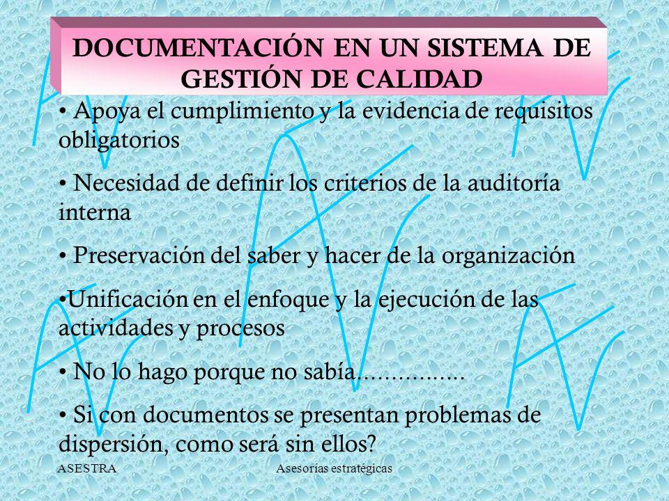 DOCUMENTACIÓN EN UN SISTEMA DE GESTIÓN DE CALIDAD