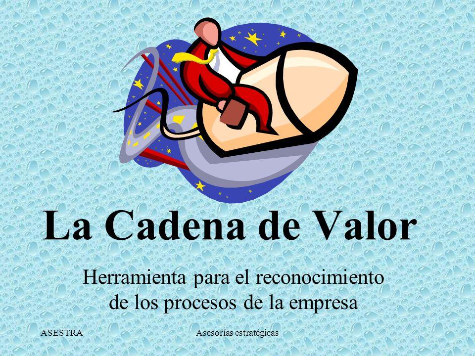 ASESTRA La Cadena de Valor. Herramienta para el reconocimiento de los procesos de la empresa. ASESTRA.