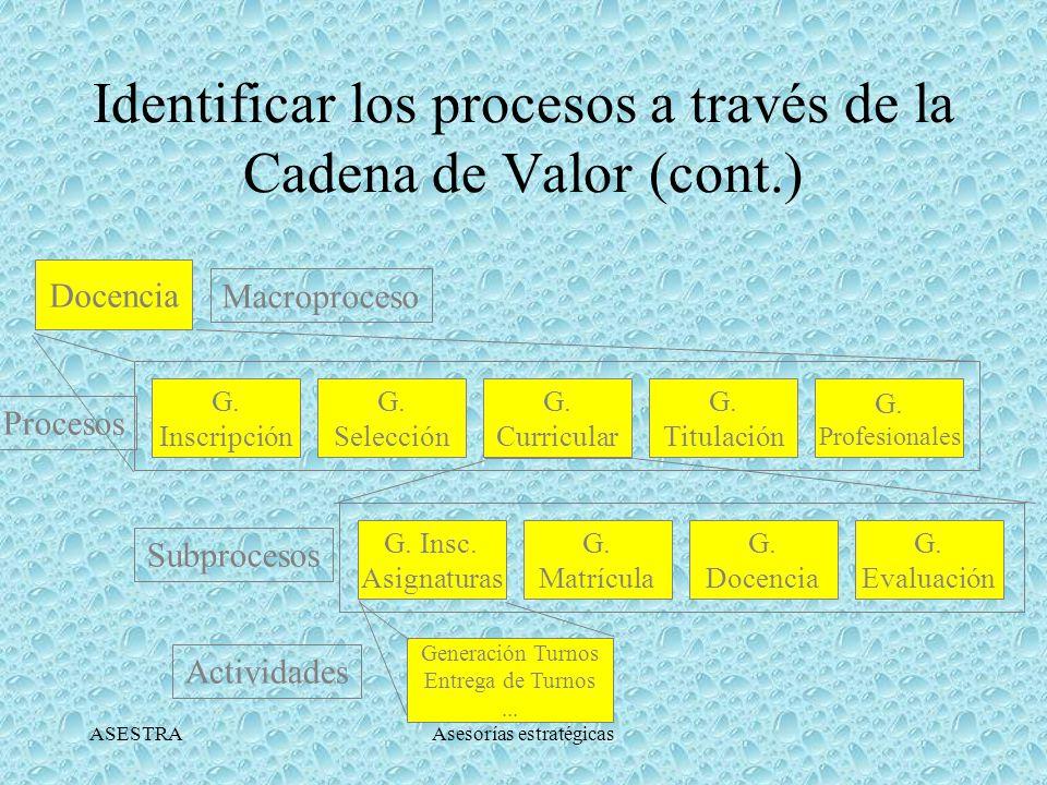 Identificar los procesos a través de la Cadena de Valor (cont.)