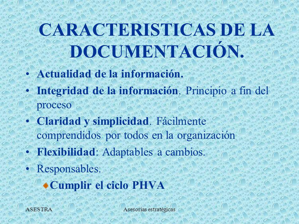CARACTERISTICAS DE LA DOCUMENTACIÓN.