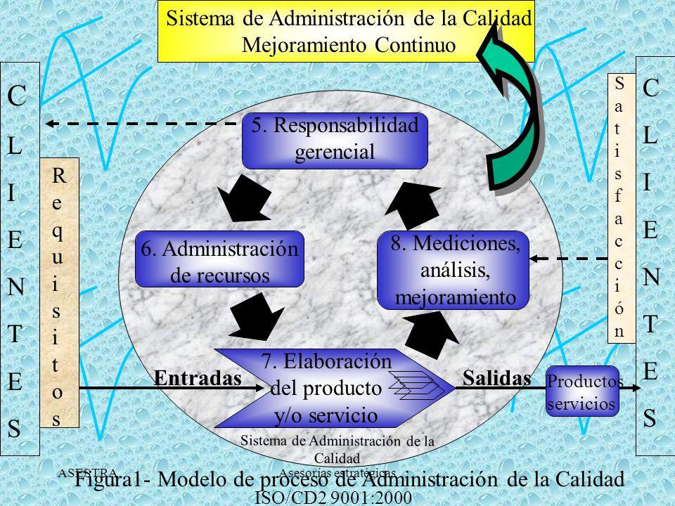 ASESTRA Sistema de Administración de la Calidad Mejoramiento Continuo. Sa t i s f acc i ón. C. L.