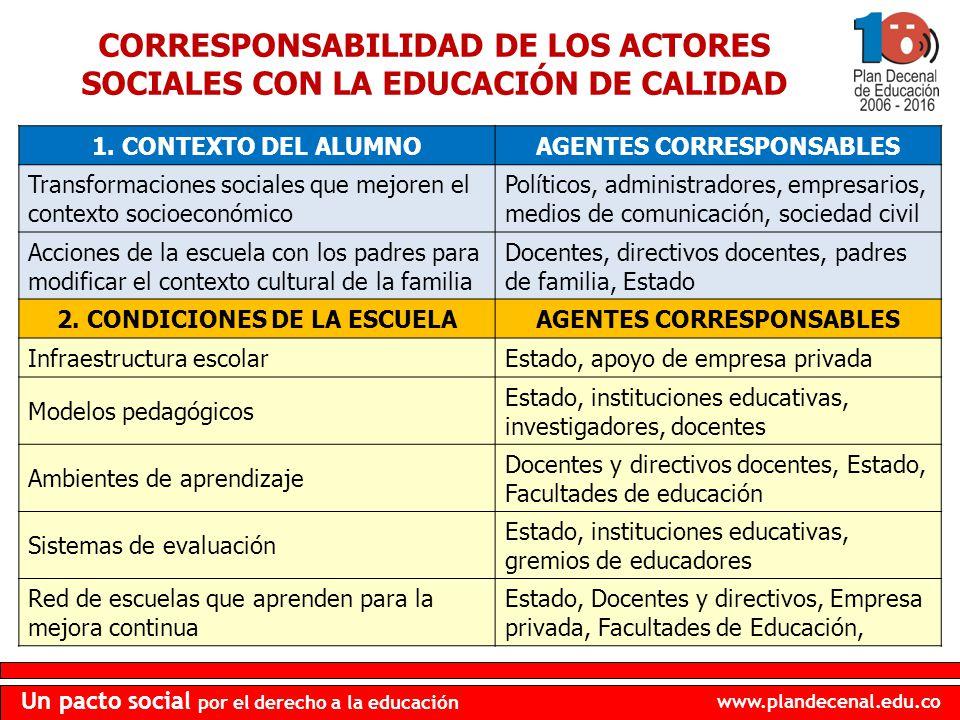 CORRESPONSABILIDAD DE LOS ACTORES SOCIALES CON LA EDUCACIÓN DE CALIDAD