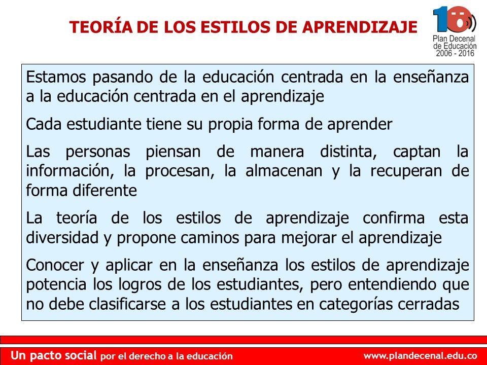 TEORÍA DE LOS ESTILOS DE APRENDIZAJE