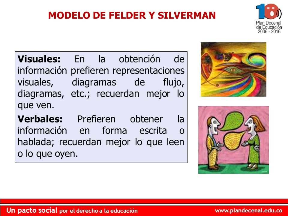 MODELO DE FELDER Y SILVERMAN