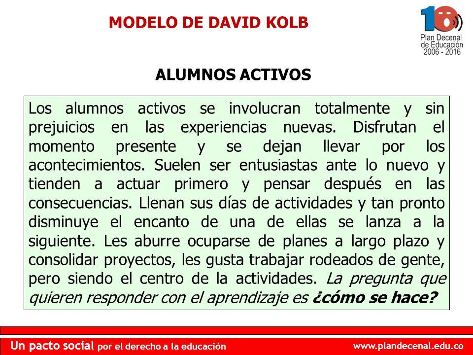 MODELO DE DAVID KOLB ALUMNOS ACTIVOS.