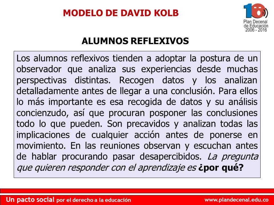 MODELO DE DAVID KOLB ALUMNOS REFLEXIVOS.