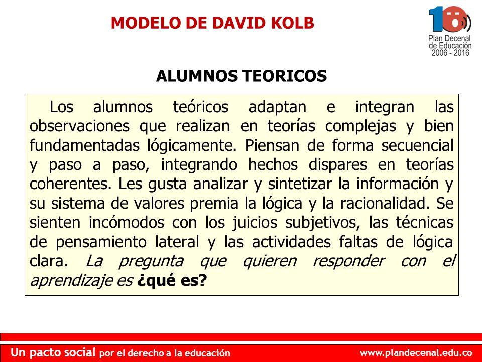 MODELO DE DAVID KOLB ALUMNOS TEORICOS.