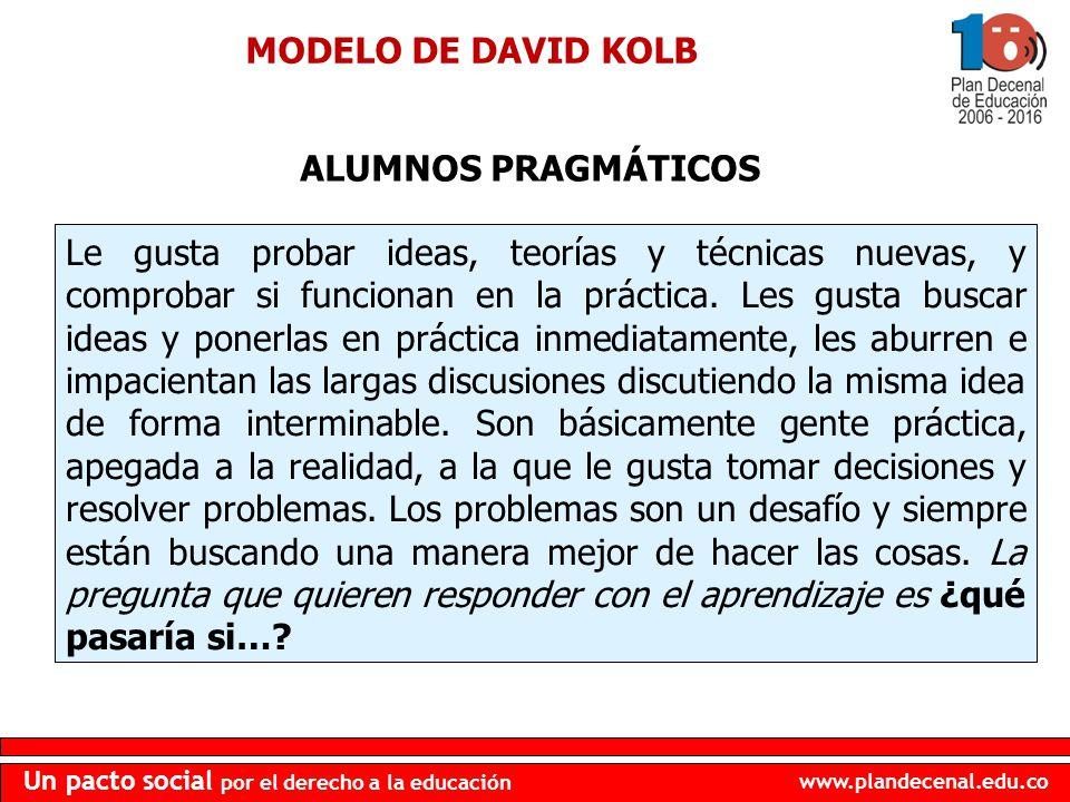MODELO DE DAVID KOLB ALUMNOS PRAGMÁTICOS.