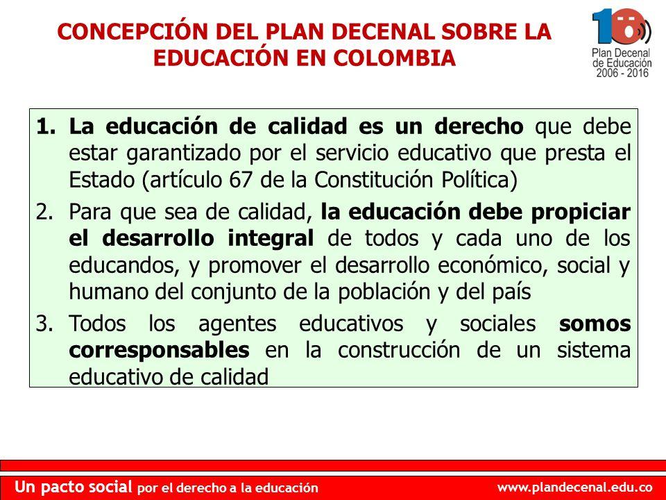 CONCEPCIÓN DEL PLAN DECENAL SOBRE LA EDUCACIÓN EN COLOMBIA