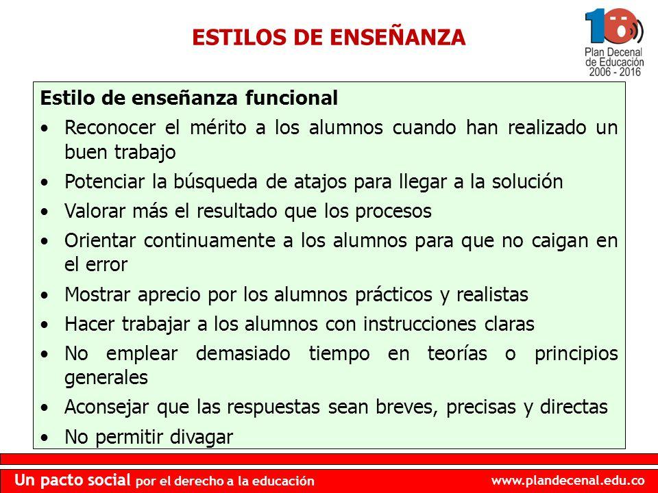 ESTILOS DE ENSEÑANZA Estilo de enseñanza funcional
