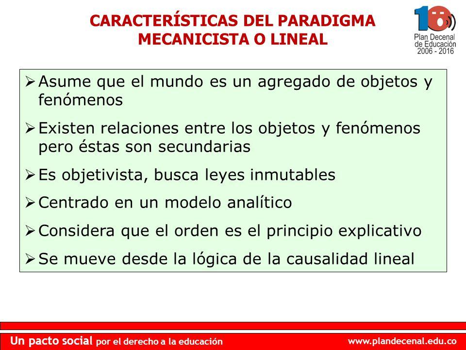 CARACTERÍSTICAS DEL PARADIGMA MECANICISTA O LINEAL