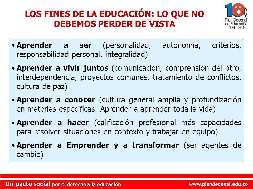 LOS FINES DE LA EDUCACIÓN: LO QUE NO DEBEMOS PERDER DE VISTA