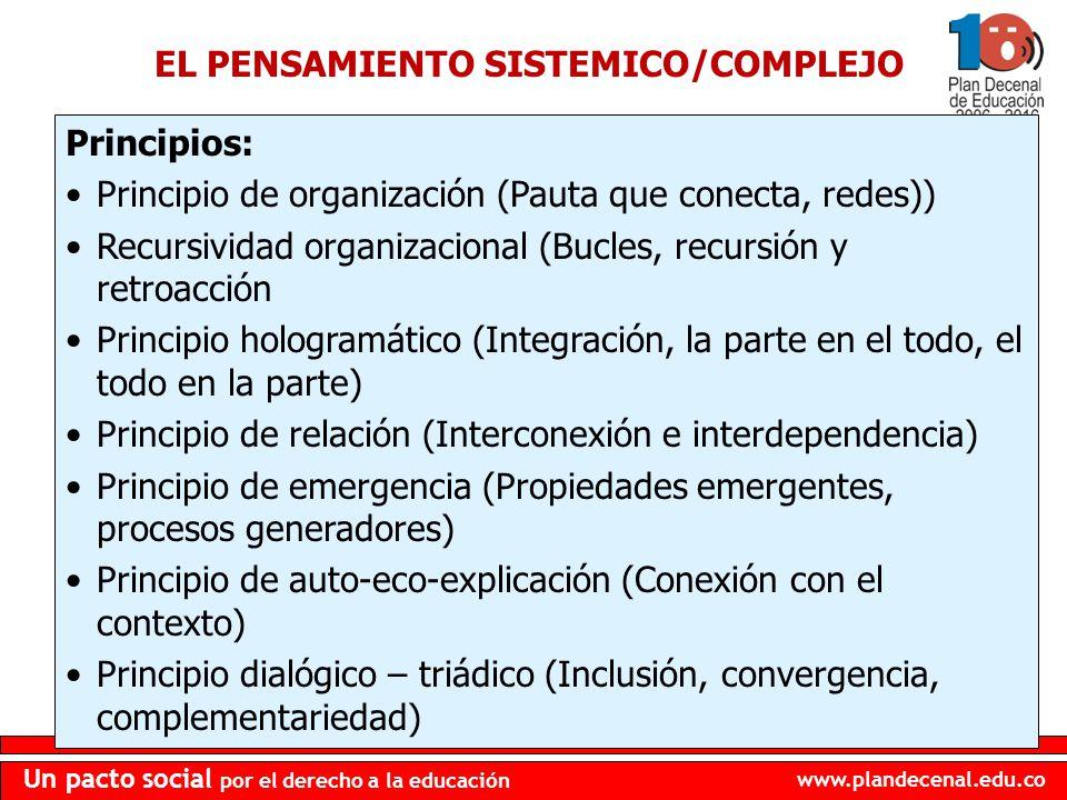 EL PENSAMIENTO SISTEMICO/COMPLEJO