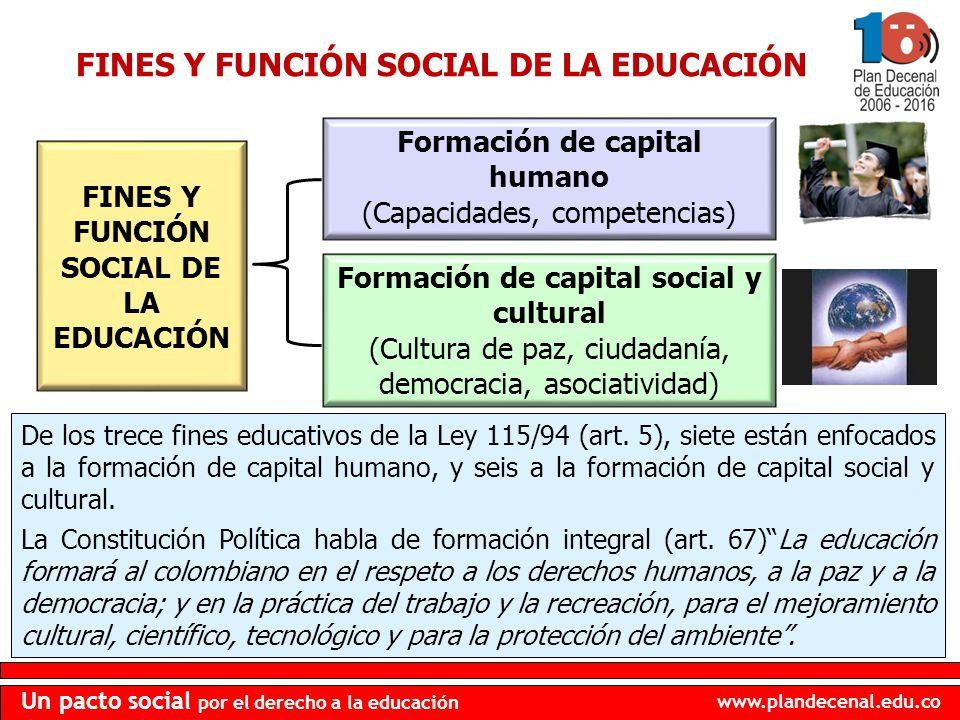 FINES Y FUNCIÓN SOCIAL DE LA EDUCACIÓN
