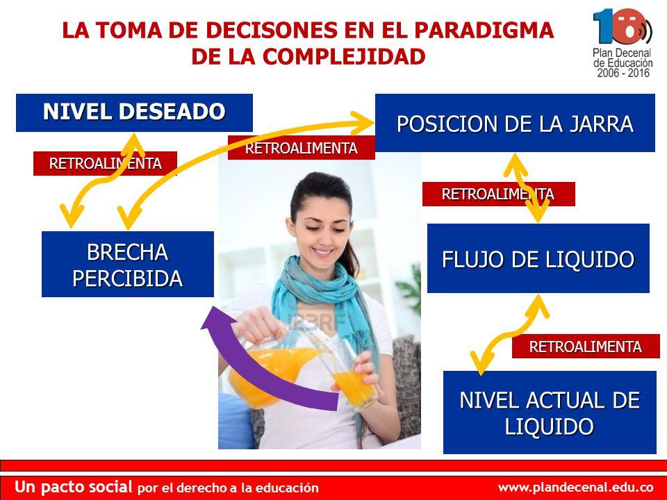 LA TOMA DE DECISONES EN EL PARADIGMA DE LA COMPLEJIDAD