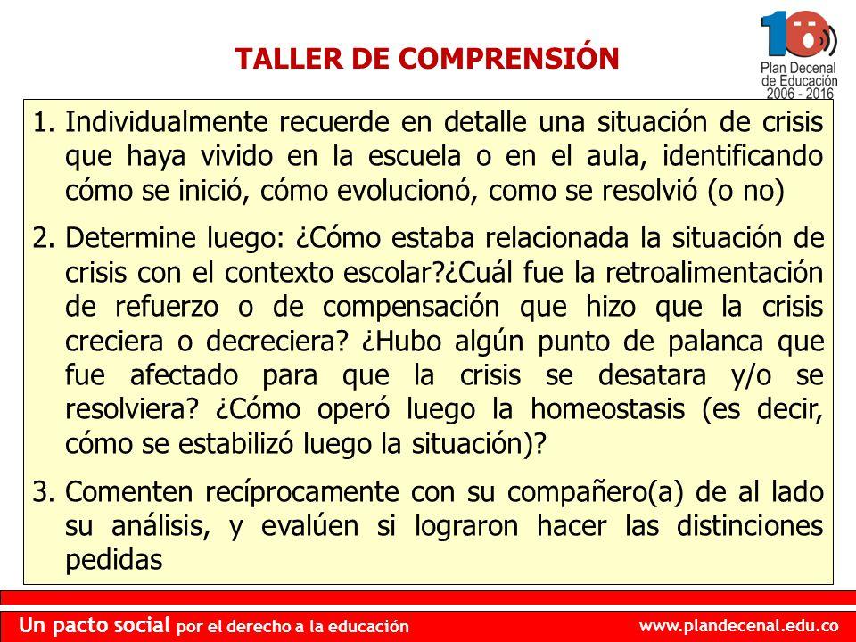 TALLER DE COMPRENSIÓN