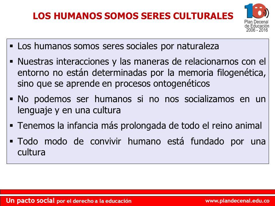 LOS HUMANOS SOMOS SERES CULTURALES