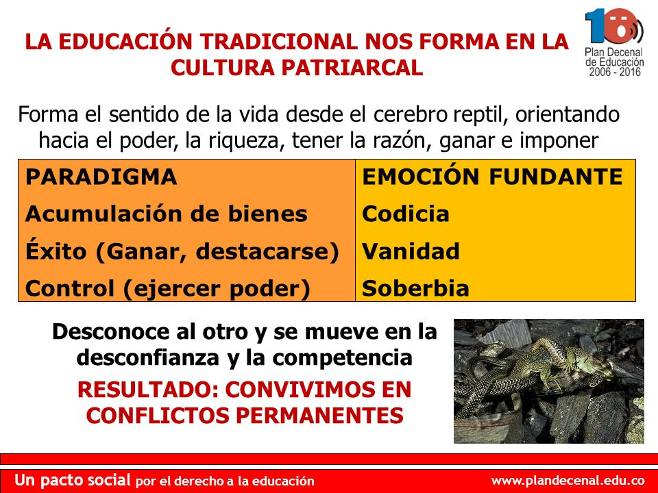 LA EDUCACIÓN TRADICIONAL NOS FORMA EN LA CULTURA PATRIARCAL