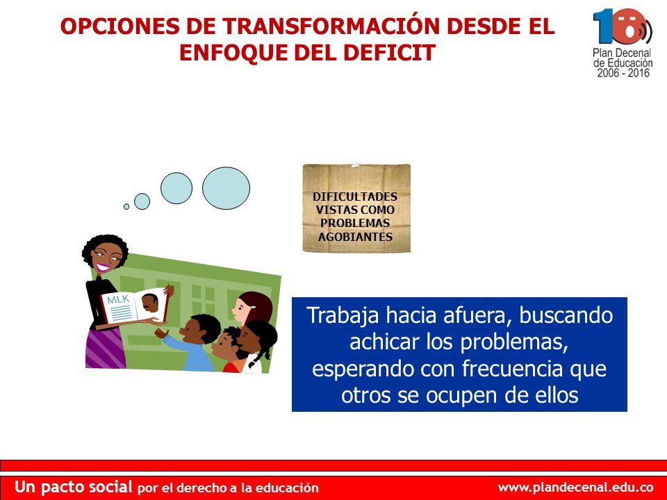OPCIONES DE TRANSFORMACIÓN DESDE EL ENFOQUE DEL DEFICIT