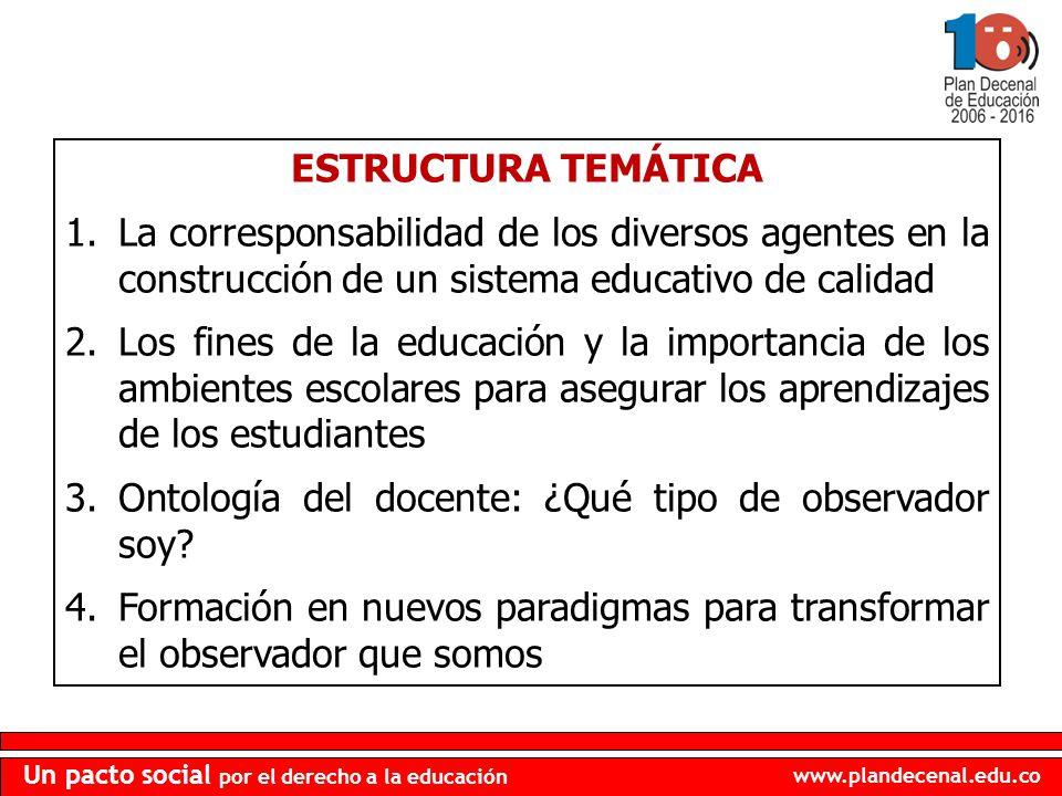 ESTRUCTURA TEMÁTICA La corresponsabilidad de los diversos agentes en la construcción de un sistema educativo de calidad.