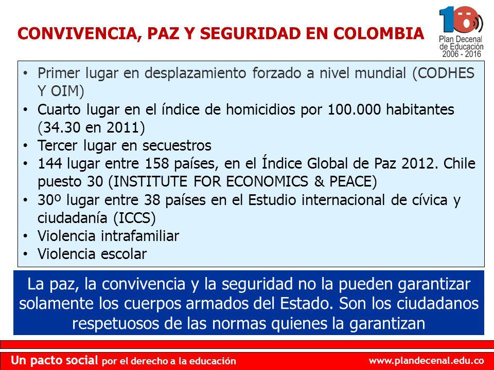 CONVIVENCIA, PAZ Y SEGURIDAD EN COLOMBIA