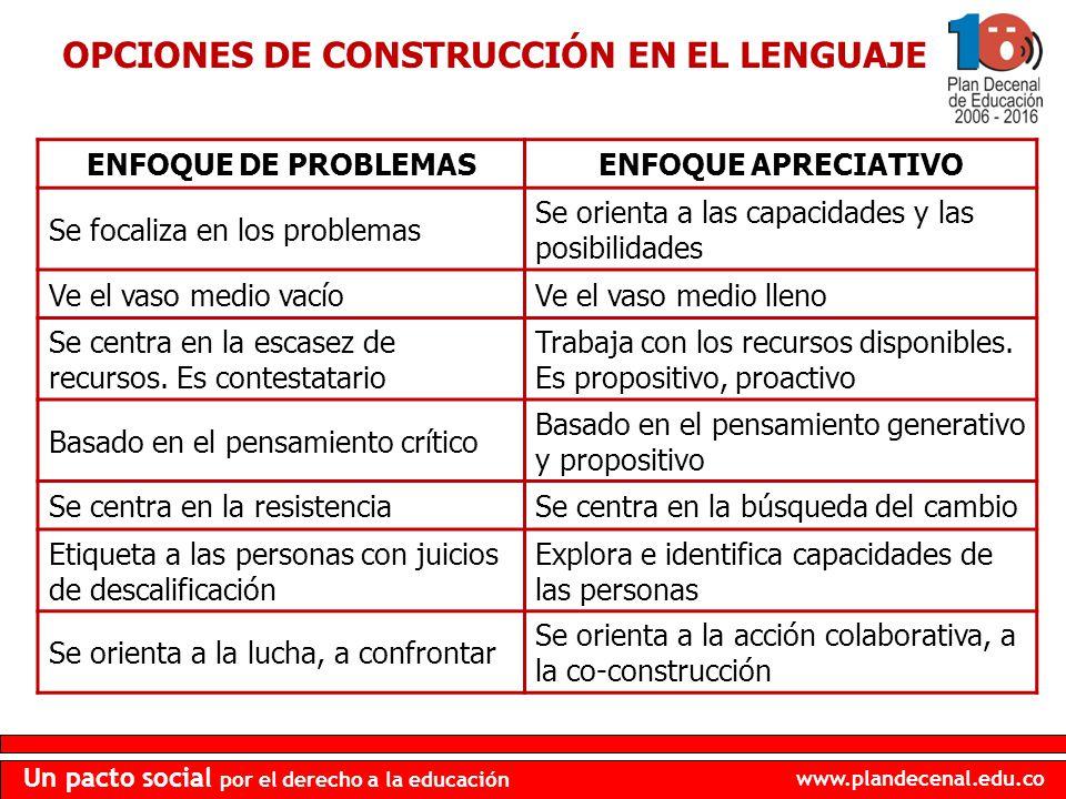 OPCIONES DE CONSTRUCCIÓN EN EL LENGUAJE