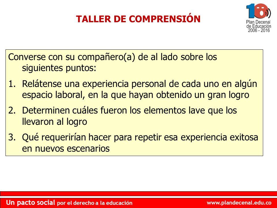 TALLER DE COMPRENSIÓN Converse con su compañero(a) de al lado sobre los siguientes puntos: