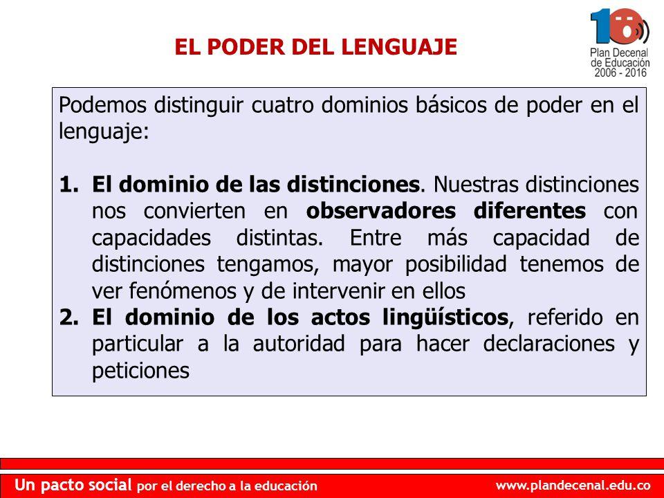 EL PODER DEL LENGUAJE Podemos distinguir cuatro dominios básicos de poder en el lenguaje:
