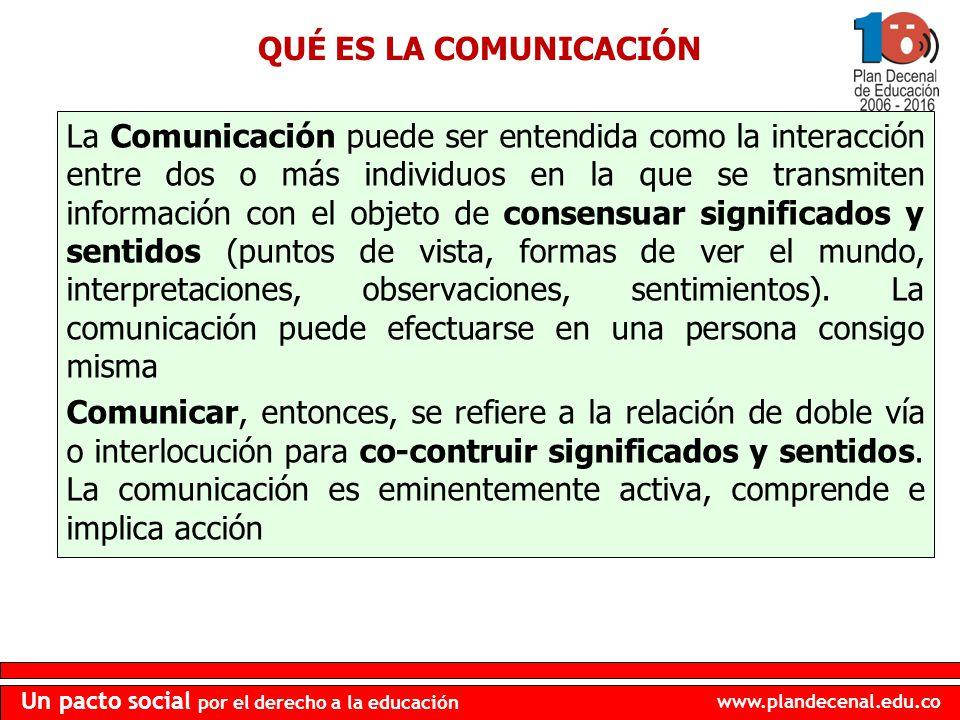 QUÉ ES LA COMUNICACIÓN