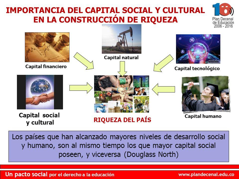 IMPORTANCIA DEL CAPITAL SOCIAL Y CULTURAL EN LA CONSTRUCCIÓN DE RIQUEZA
