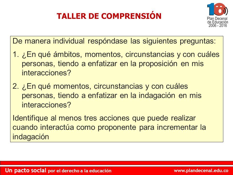TALLER DE COMPRENSIÓN De manera individual respóndase las siguientes preguntas: