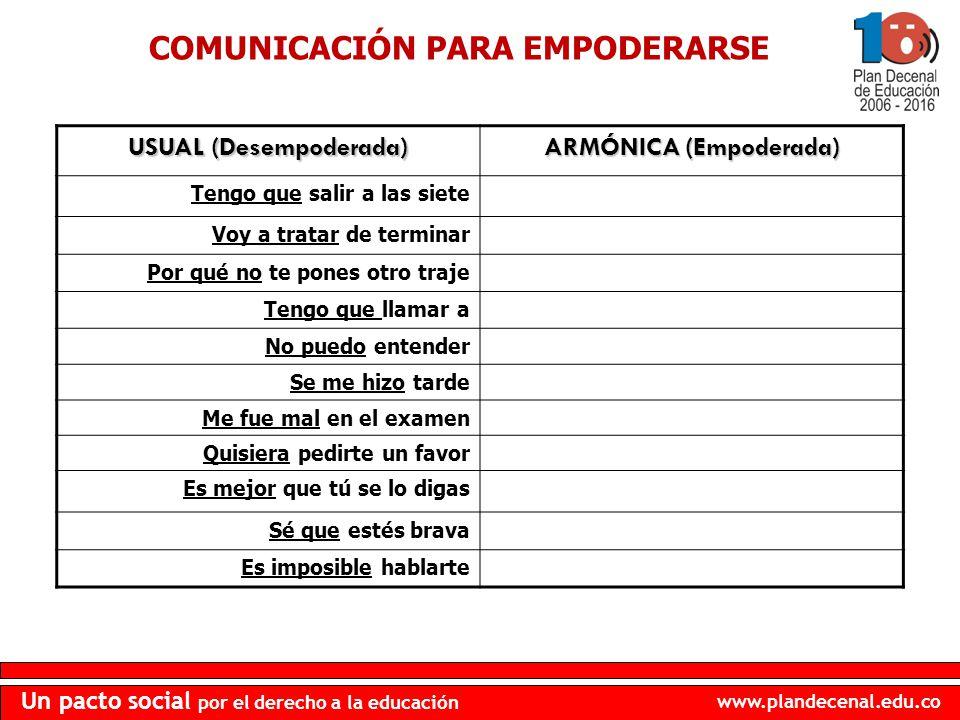 COMUNICACIÓN PARA EMPODERARSE