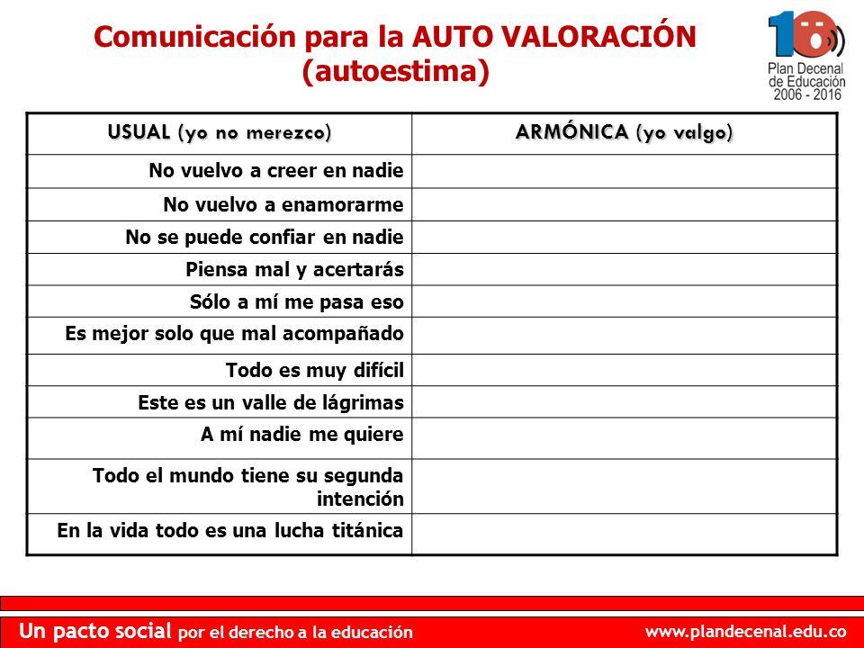 Comunicación para la AUTO VALORACIÓN (autoestima)