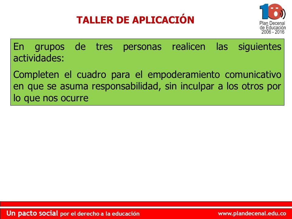 TALLER DE APLICACIÓN En grupos de tres personas realicen las siguientes actividades: