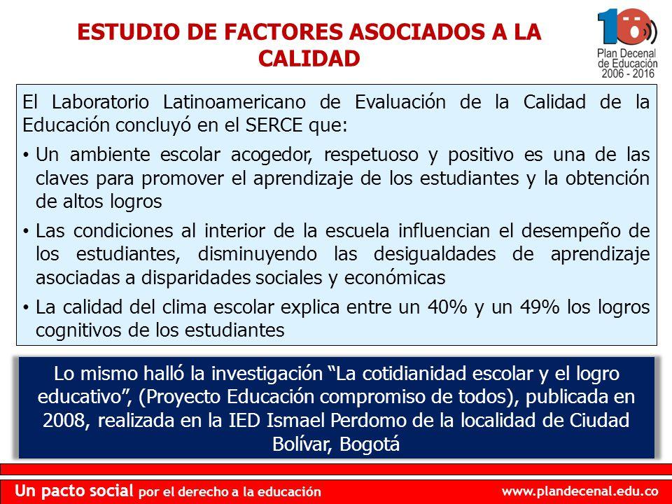 ESTUDIO DE FACTORES ASOCIADOS A LA CALIDAD