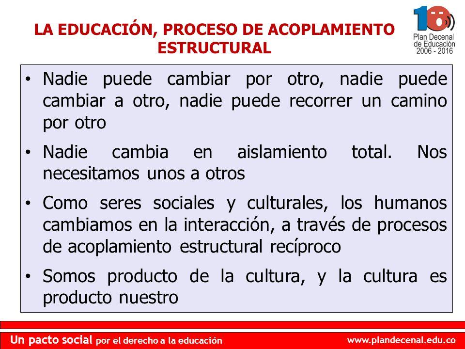 LA EDUCACIÓN, PROCESO DE ACOPLAMIENTO ESTRUCTURAL
