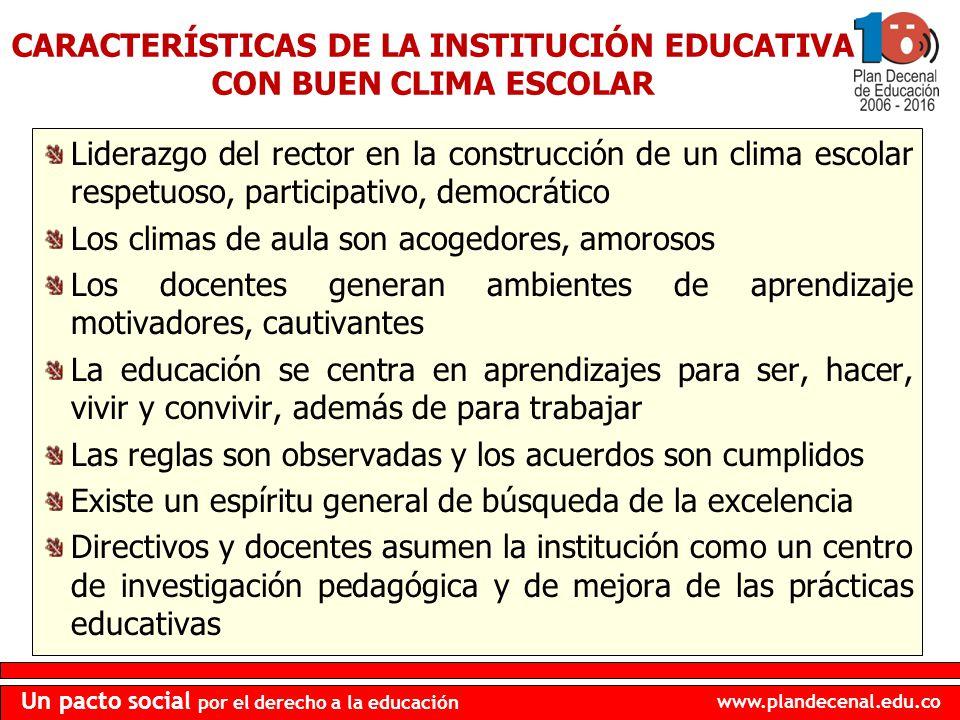 CARACTERÍSTICAS DE LA INSTITUCIÓN EDUCATIVA CON BUEN CLIMA ESCOLAR
