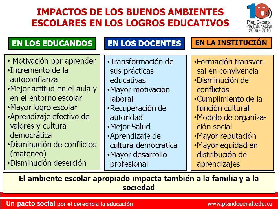 IMPACTOS DE LOS BUENOS AMBIENTES ESCOLARES EN LOS LOGROS EDUCATIVOS